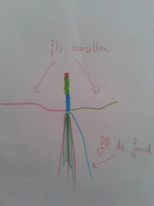 croisillon1